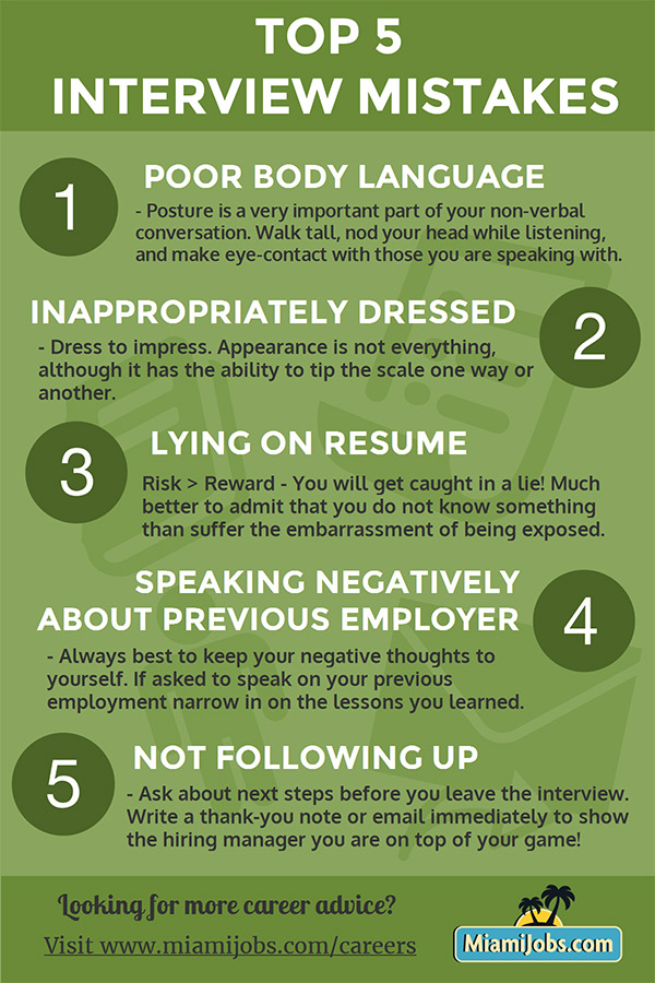 Infographic - Top 5 Interview Mistakes
